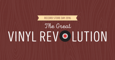 Infographic – The Great Vinyl Revolution