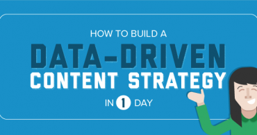 Build a Content Strategy in One Day – Infographic