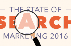 The State of Search Marketing 2016 – Infographic