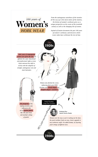 Fashion Infographic Design