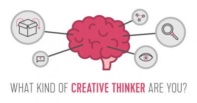 Creative Thinking: What Kind of Thinker Are You?