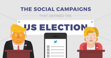 The Social Campaigns That Defined the US Election