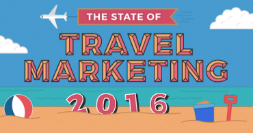 The State of Travel Marketing 2016