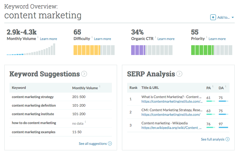 Moz keyword Explorer Content Marketing