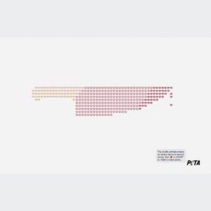 PETA Emoji Campaign