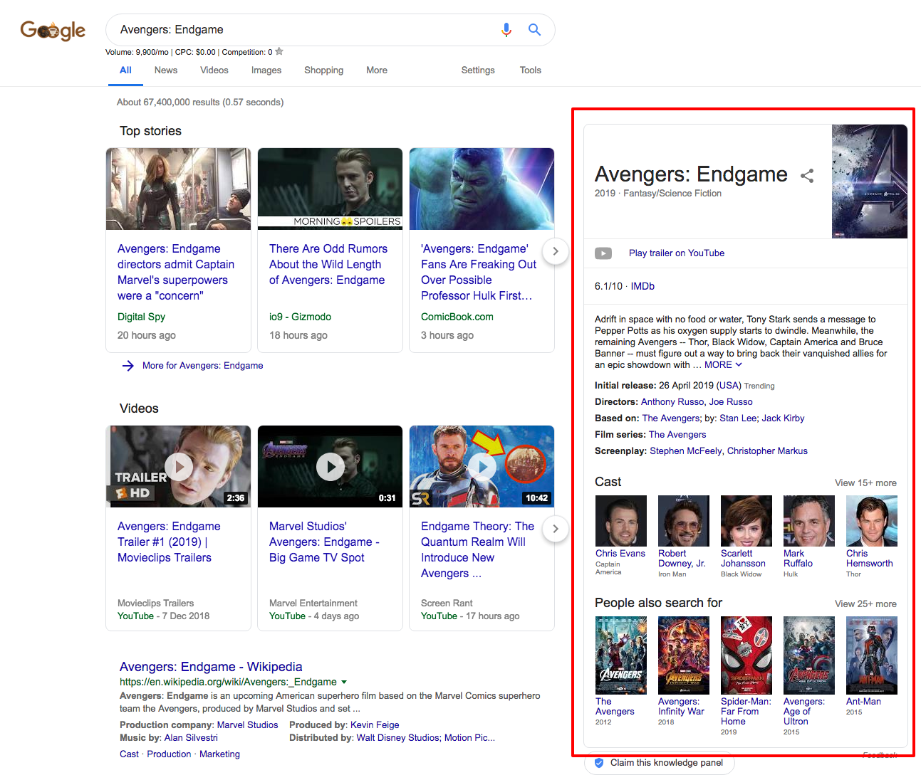 SERPs now displayed the knowledge graph