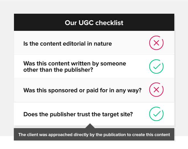 Our UGC checklist