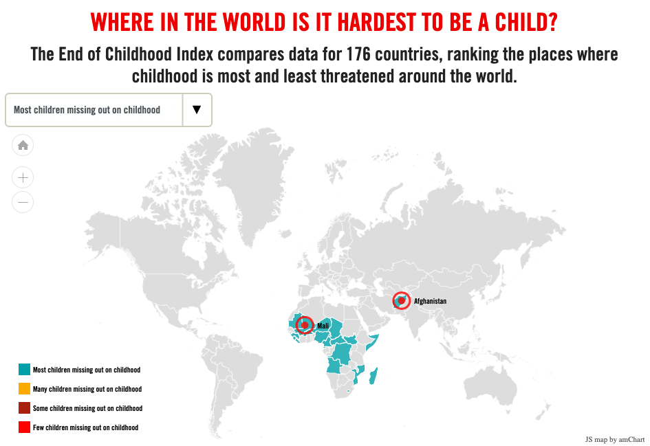 global childhood report