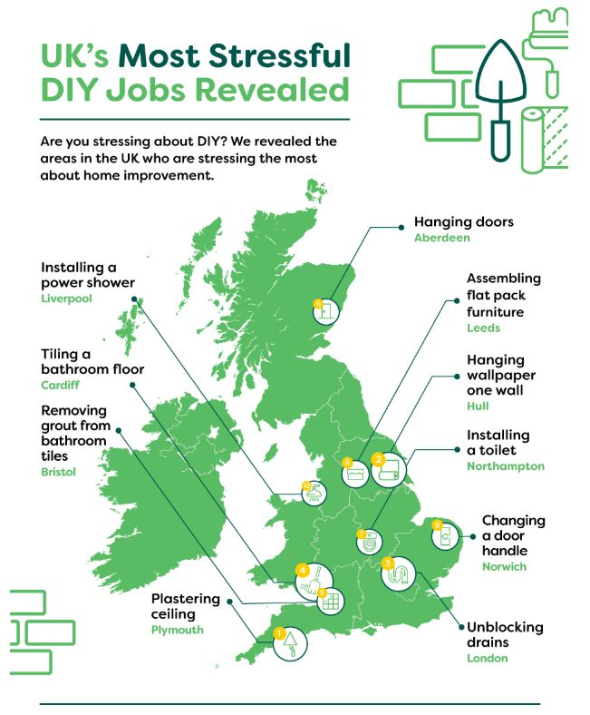Screenshot of the infographic (UK map) by victorianplumbing.co.uk: UK's most stressful DIY jobs revealed