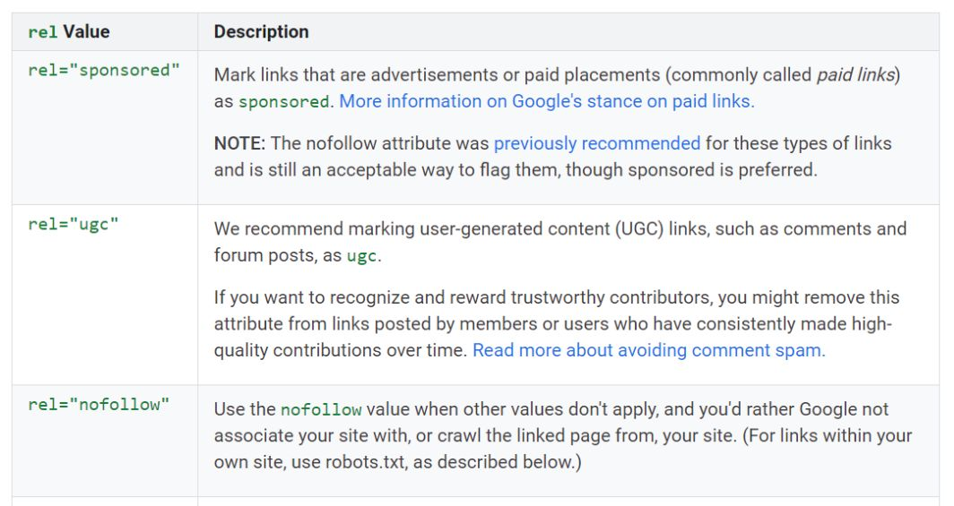 screenshot of googles guidelines for nofollow, ugc and sponsored attributes.